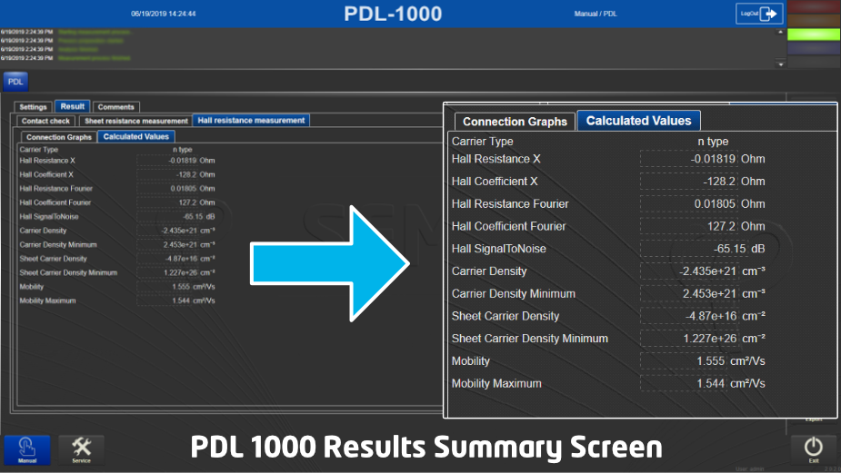 PDL-1000 Results Summary Screen